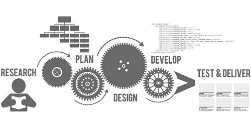 Product Development 1